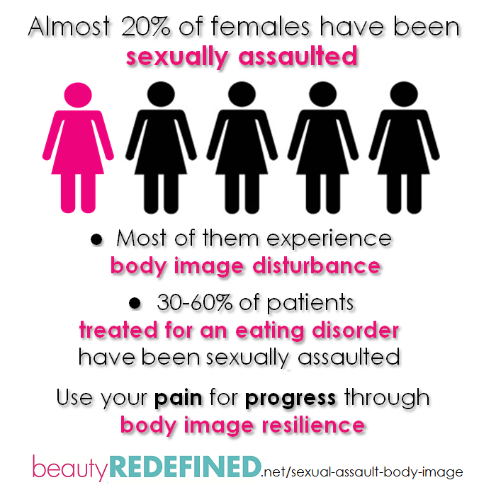 Sexual-Assault-Body-Image-Beauty-Redefined1